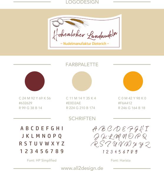 Logodesign Corporate Design Nudelmanufaktur Dieterich Logogestaltung Food Startup